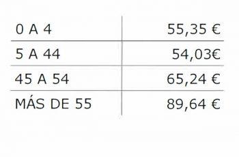 precios-adeslas-colectivo2019